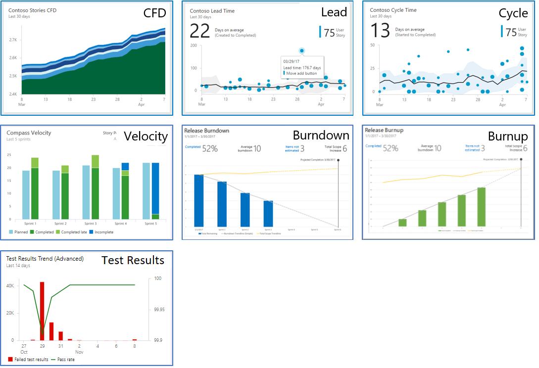Analytics - Visual Studio Marketplace